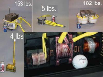 Miller Fast Switch Inverter Technology